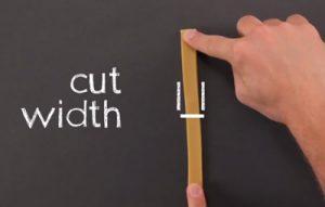 cutwidth